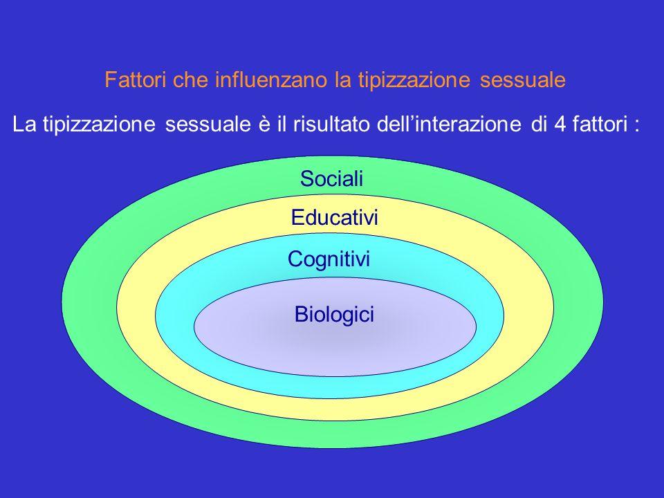 Fattori che influenzano la tipizzazione sessuale La tipizzazione sessuale è il risultato dellinterazione di 4 fattori : Sociali Educativi Cognitivi Bi