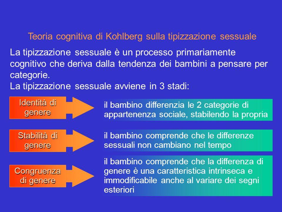 La tipizzazione sessuale è un processo primariamente cognitivo che deriva dalla tendenza dei bambini a pensare per categorie. La tipizzazione sessuale