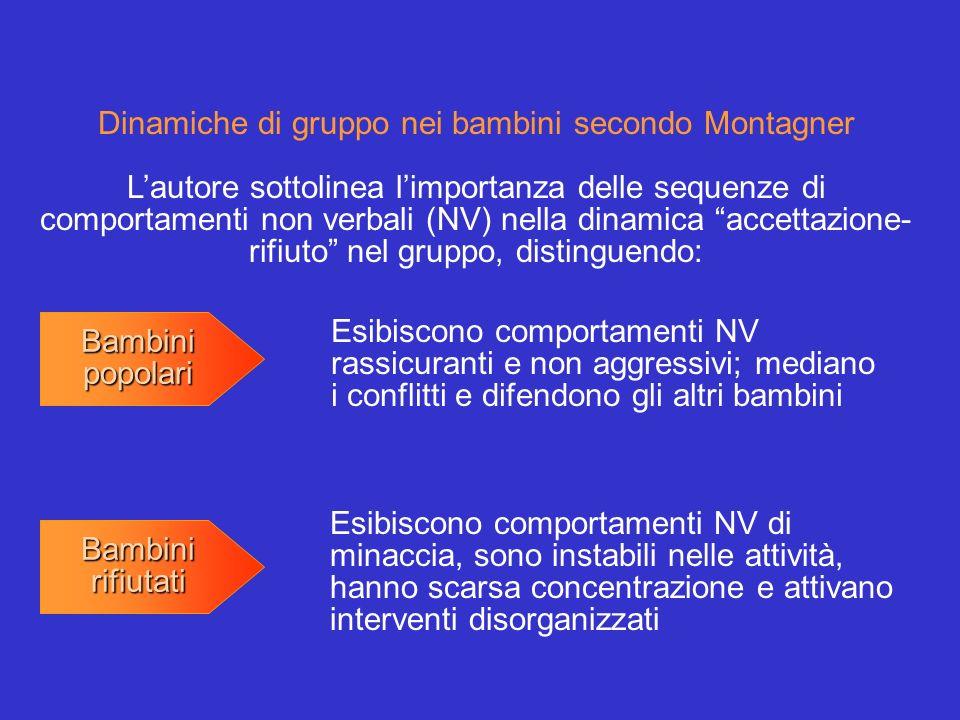 PRATICA DELLA REGOLA COSCIENZA DELLA REGOLA Terzo stadio: cooperazione incipiente (6-11 anni) compare lagonismo e ognuno vuole vincere.