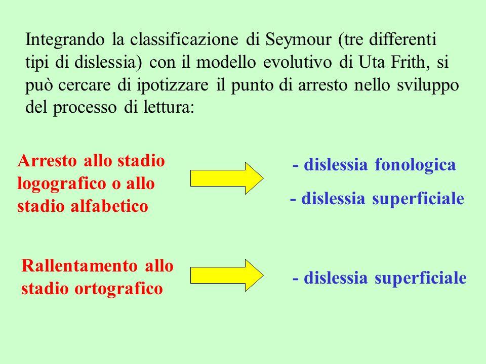 Integrando la classificazione di Seymour (tre differenti tipi di dislessia) con il modello evolutivo di Uta Frith, si può cercare di ipotizzare il pun