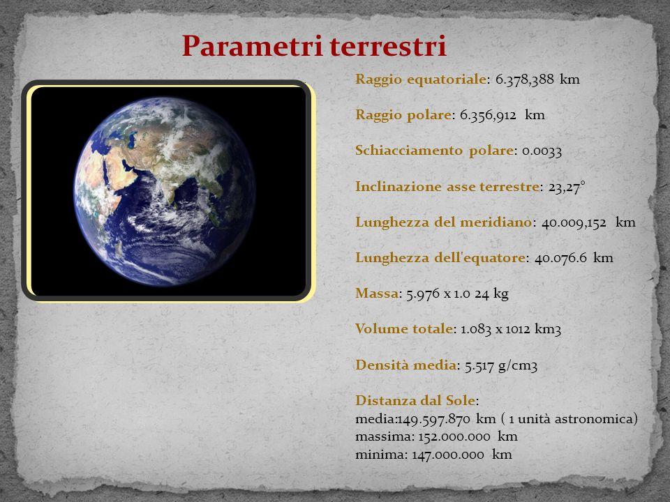 Periodo di rivoluzione (anno siderale) : 365d 6h 9m 9s Periodo di rotazione (giorno siderale): 23h 56m4.09s Eccentricità orbitale: 0.0167 Obliquità delleclittica: 23.44084° Velocità orbitale media: 29.79 km/s Velocità di fuga: 11.10km/s Composizione chimica dellatmosfera: azoto (78%) ossigeno (21%), argo (1%), vapor dacqua, tracce di altri gas tra i quali anidride carbonica.