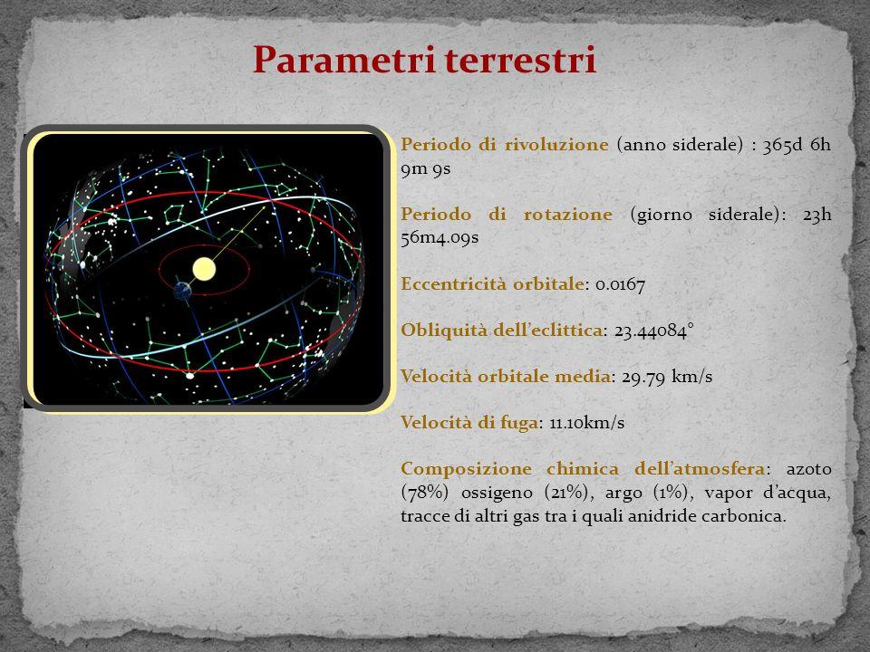 Forma e dimensioni Lidea della sfericità della Terra non fu posta più in discussione fino alla seconda metà del secolo XVII° con G.D.