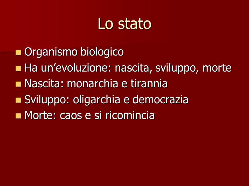 Lo stato Organismo biologico Organismo biologico Ha unevoluzione: nascita, sviluppo, morte Ha unevoluzione: nascita, sviluppo, morte Nascita: monarchi