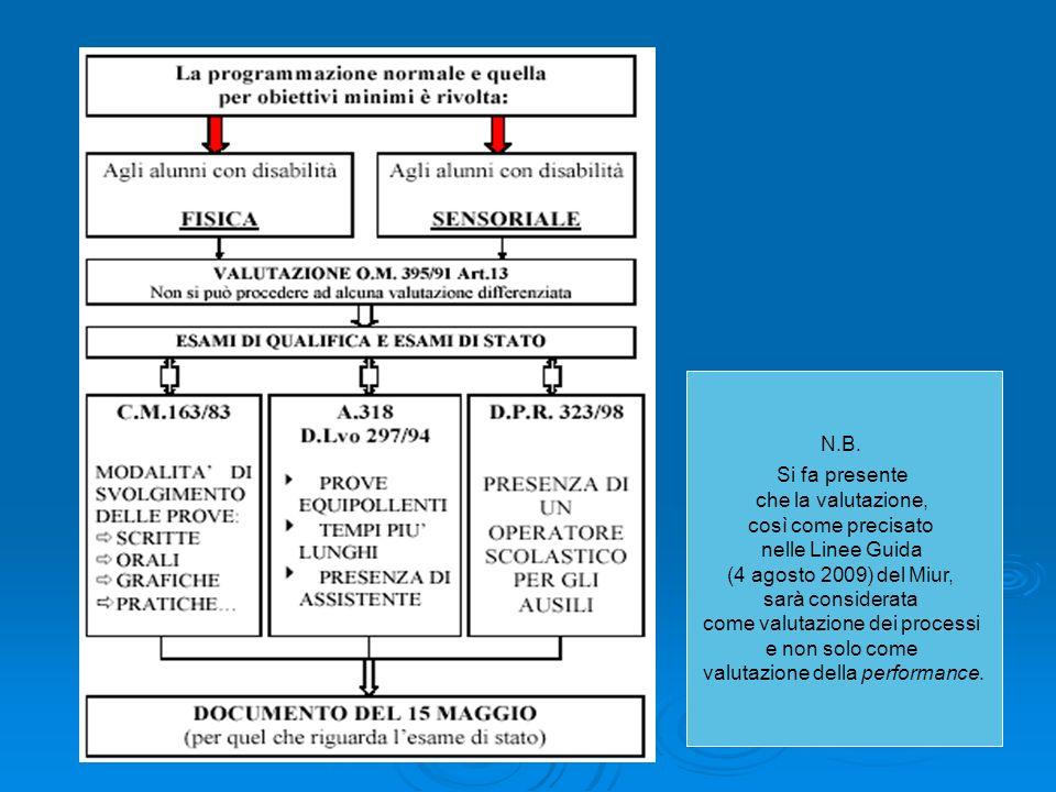N.B. Si fa presente che la valutazione, così come precisato nelle Linee Guida (4 agosto 2009) del Miur, sarà considerata come valutazione dei processi