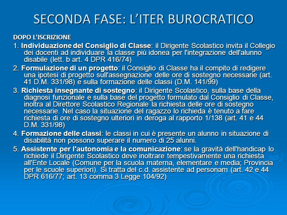 SECONDA FASE: LITER BUROCRATICO DOPO L'ISCRIZIONE 1. Individuazione del Consiglio di Classe: il Dirigente Scolastico invita il Collegio dei docenti ad