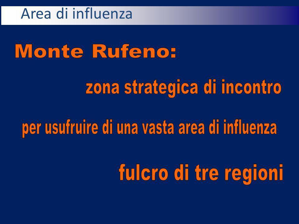 Area di influenza