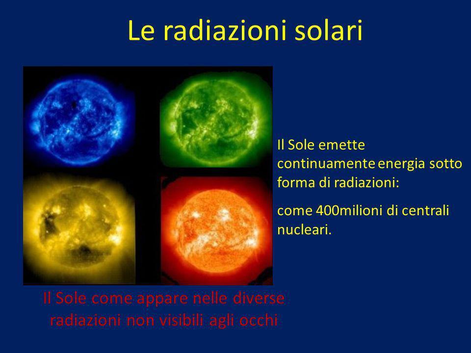 Le radiazioni solari Il Sole come appare nelle diverse radiazioni non visibili agli occhi Il Sole emette continuamente energia sotto forma di radiazioni: come 400milioni di centrali nucleari.