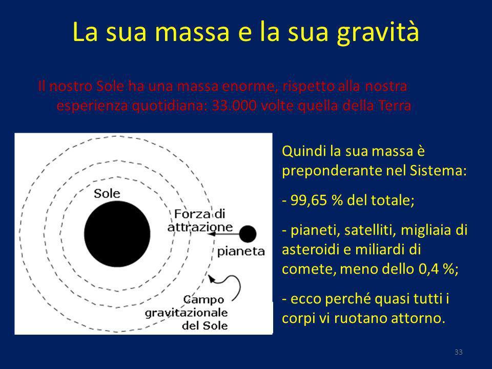 33 La sua massa e la sua gravità Il nostro Sole ha una massa enorme, rispetto alla nostra esperienza quotidiana: 33.000 volte quella della Terra Quindi la sua massa è preponderante nel Sistema: - 99,65 % del totale; - pianeti, satelliti, migliaia di asteroidi e miliardi di comete, meno dello 0,4 %; - ecco perché quasi tutti i corpi vi ruotano attorno.