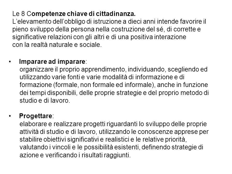 Le 8 Competenze chiave di cittadinanza.