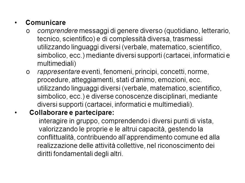 Comunicare o comprendere messaggi di genere diverso (quotidiano, letterario, tecnico, scientifico) e di complessità diversa, trasmessi utilizzando lin