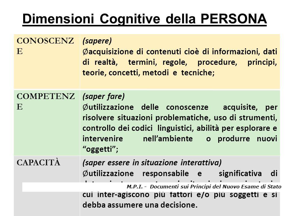 Dimensioni Cognitive della PERSONA CONOSCENZ E (sapere) Øacquisizione di contenuti cioè di informazioni, dati di realtà, termini, regole, procedure, p