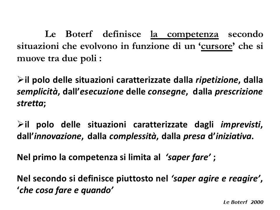 Le Boterf definisce la competenza secondo situazioni che evolvono in funzione di un cursore che si muove tra due poli : il polo delle situazioni caratterizzate dalla ripetizione, dalla semplicità, dallesecuzione delle consegne, dalla prescrizione stretta; il polo delle situazioni caratterizzate dagli imprevisti, dallinnovazione, dalla complessità, dalla presa diniziativa.