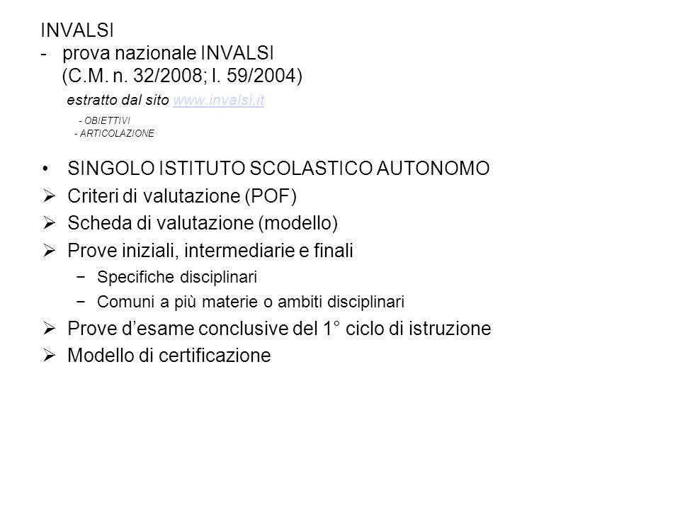 INVALSI - prova nazionale INVALSI (C.M. n. 32/2008; l. 59/2004) estratto dal sito www.invalsi.it - OBIETTIVI - ARTICOLAZIONEwww.invalsi.it SINGOLO IST