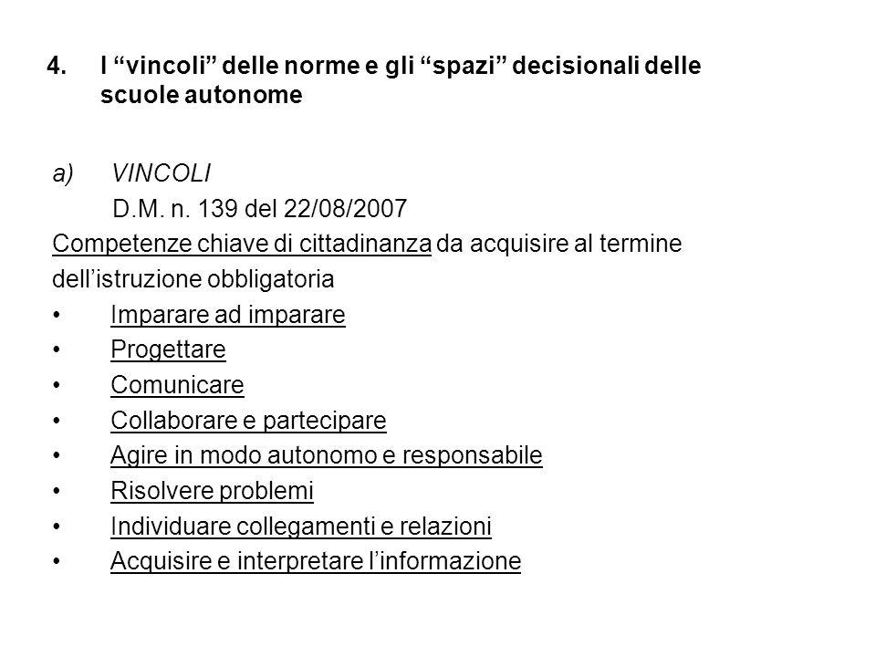 4. I vincoli delle norme e gli spazi decisionali delle scuole autonome a)VINCOLI D.M. n. 139 del 22/08/2007 Competenze chiave di cittadinanza da acqui