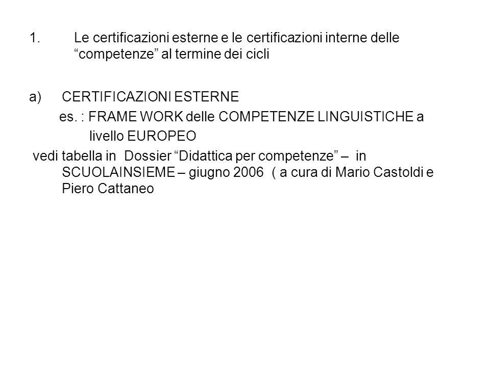 1.Le certificazioni esterne e le certificazioni interne delle competenze al termine dei cicli a)CERTIFICAZIONI ESTERNE es. : FRAME WORK delle COMPETEN