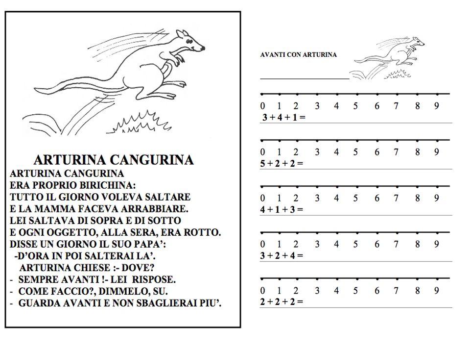 UNITA DI APPRENDIMENTO il numero 3 Cifrino si presenta e poi racconta la storia I tre Porcellini Cifrino lascia la traccia della storia raccontata sul pavimento, disponendosi a forma di tre.