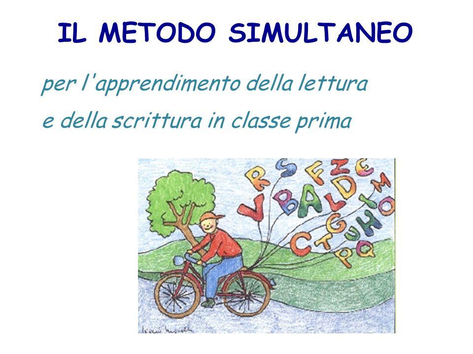 IL METODO SIMULTANEO per l'apprendimento della lettura e della scrittura in classe prima