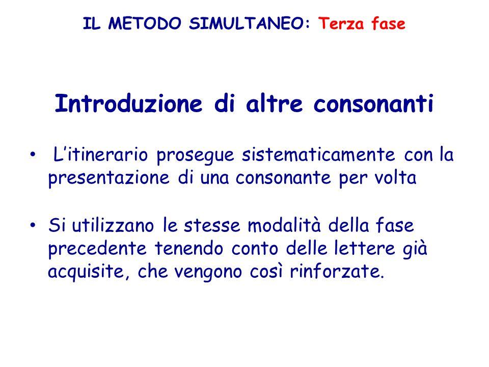 IL METODO SIMULTANEO: Terza fase Introduzione di altre consonanti Litinerario prosegue sistematicamente con la presentazione di una consonante per vol