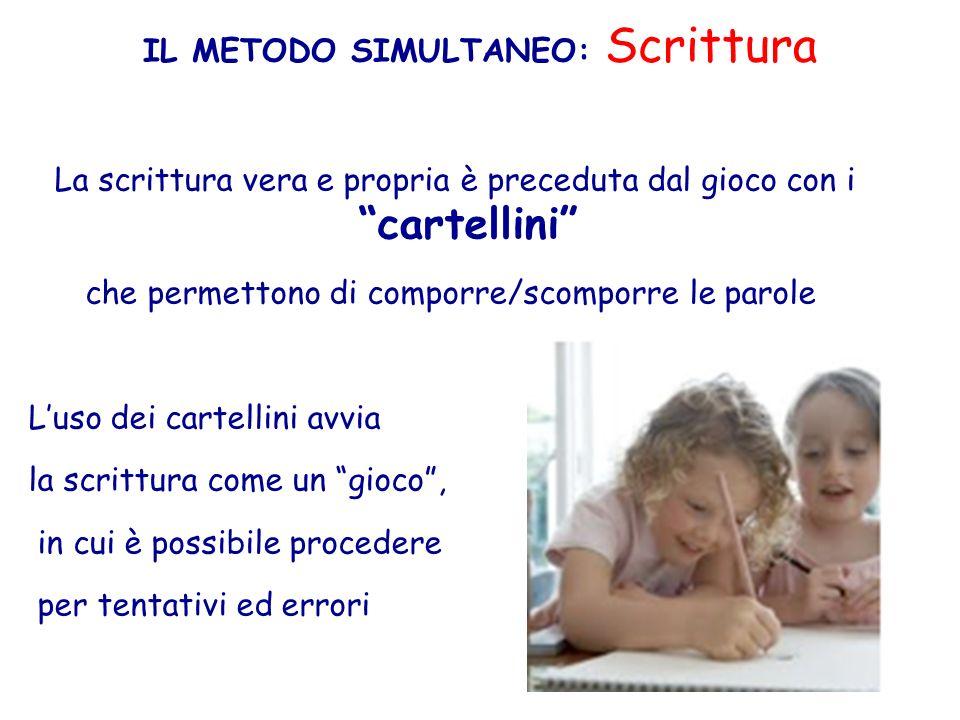 IL METODO SIMULTANEO: Scrittura La scrittura vera e propria è preceduta dal gioco con i cartellini che permettono di comporre/scomporre le parole Luso