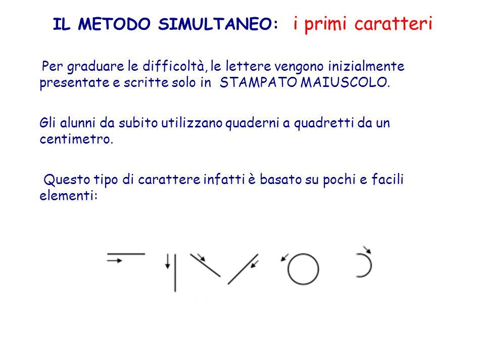IL METODO SIMULTANEO: i primi caratteri Per graduare le difficoltà, le lettere vengono inizialmente presentate e scritte solo in STAMPATO MAIUSCOLO. G