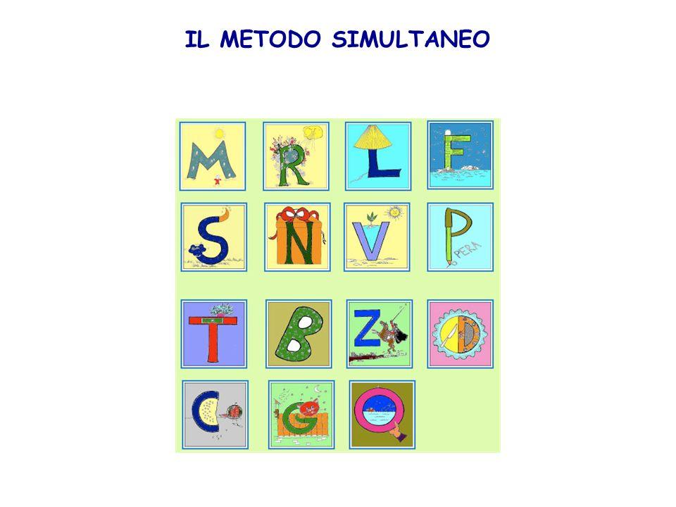 IL METODO SIMULTANEO