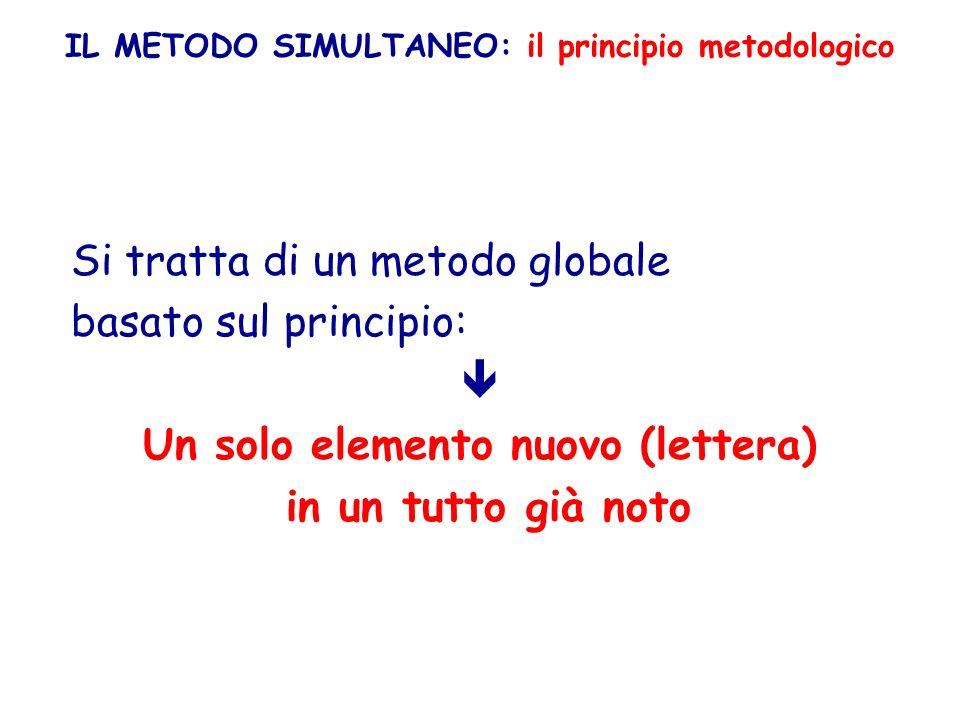 IL METODO SIMULTANEO: il principio metodologico Si tratta di un metodo globale basato sul principio: Un solo elemento nuovo (lettera) in un tutto già