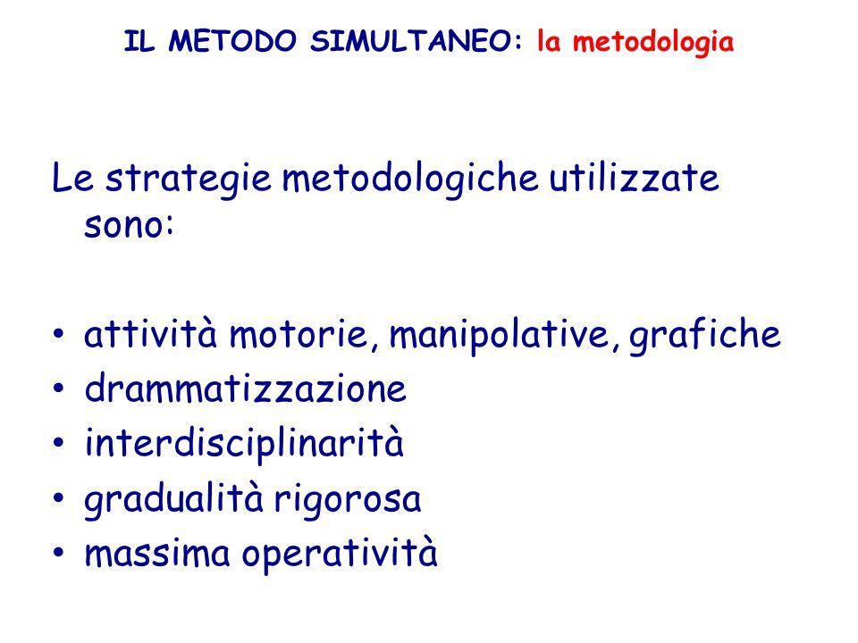IL METODO SIMULTANEO: la metodologia Le strategie metodologiche utilizzate sono: attività motorie, manipolative, grafiche drammatizzazione interdiscip