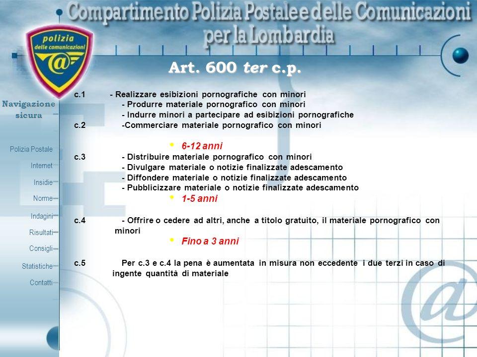 Polizia Postale Internet Insidie Contatti Norme Indagini Risultati Consigli Statistiche Navigazionesicura Art. 600 ter c.p. c.1 - Realizzare esibizion
