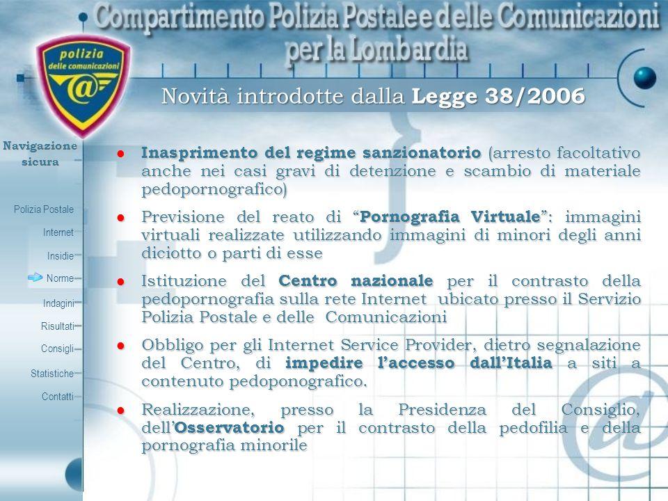 Polizia Postale Internet Insidie Contatti Norme Indagini Risultati Consigli Statistiche Navigazionesicura Inasprimento del regime sanzionatorio (arres