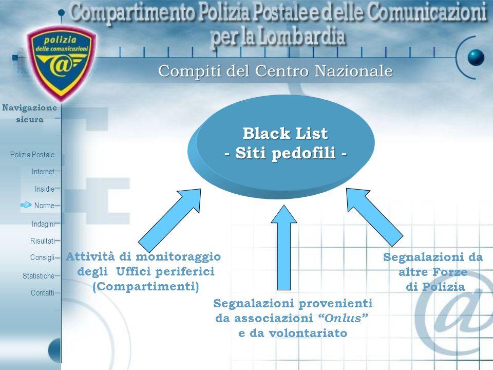 Polizia Postale Internet Insidie Contatti Norme Indagini Risultati Consigli Statistiche Navigazionesicura Compiti del Centro Nazionale Black List - Si