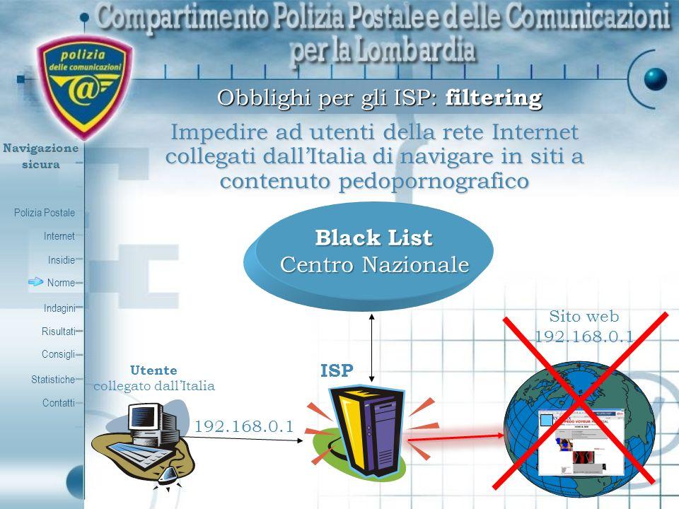 Polizia Postale Internet Insidie Contatti Norme Indagini Risultati Consigli Statistiche Navigazionesicura Obblighi per gli ISP: filtering Impedire ad