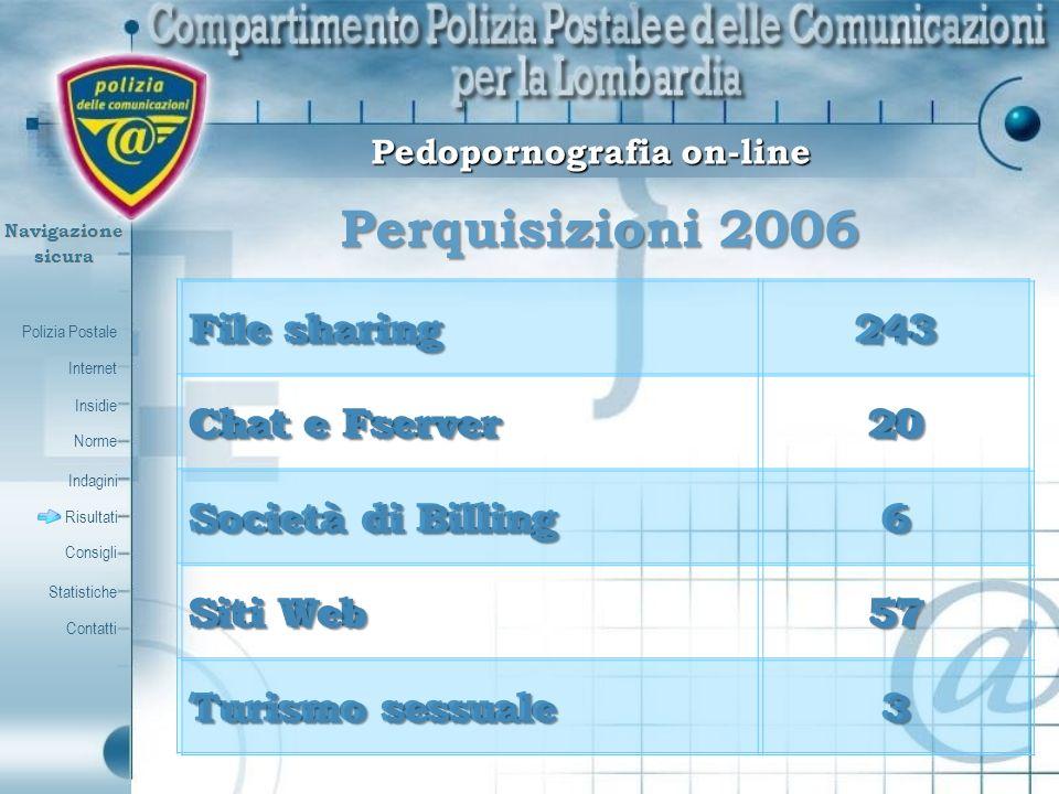 Polizia Postale Internet Insidie Contatti Norme Indagini Risultati Consigli Statistiche Navigazionesicura Pedopornografia on-line File sharing 243 Cha