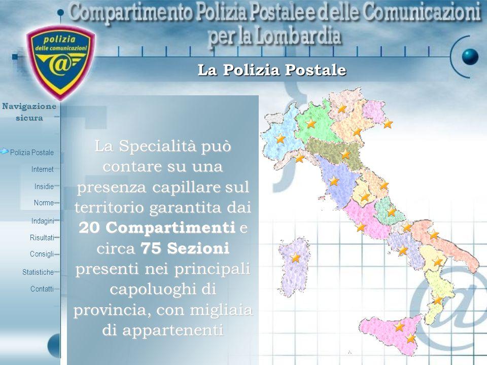 Polizia Postale Internet Insidie Contatti Norme Indagini Risultati Consigli Statistiche Navigazionesicura La Specialità può contare su una presenza ca