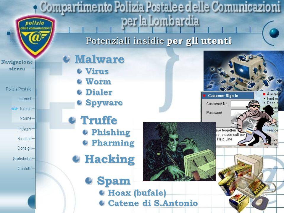 Polizia Postale Internet Insidie Contatti Norme Indagini Risultati Consigli Statistiche Navigazionesicura Spam Spam Hoax (bufale) Hoax (bufale) Catene