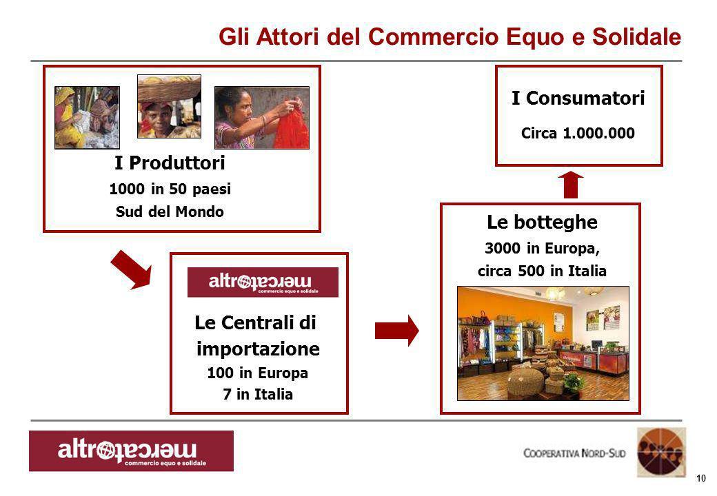 Consorzio Ctm altromercato info@altromercato.it www.altromercato.it 10 Gli Attori del Commercio Equo e Solidale I Produttori 1000 in 50 paesi Sud del
