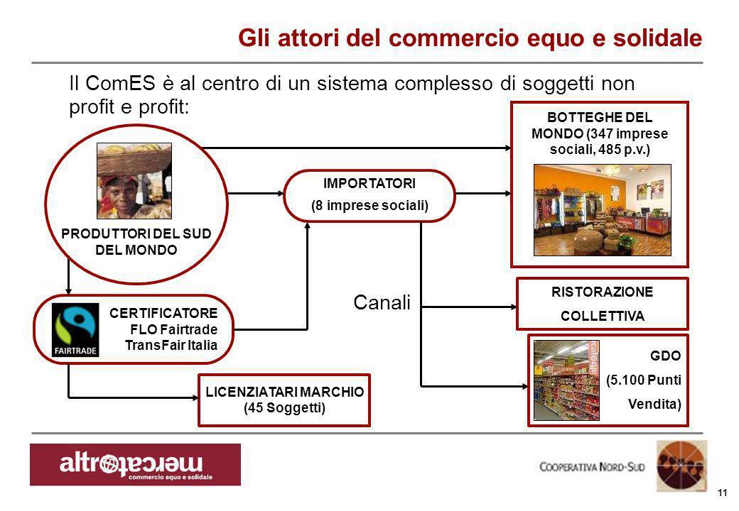 Consorzio Ctm altromercato info@altromercato.it www.altromercato.it 11 Gli attori del commercio equo e solidale Canali Il ComES è al centro di un sist