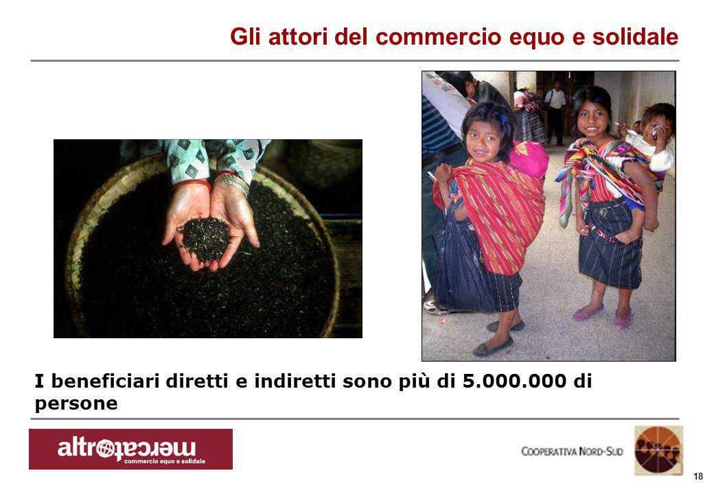 Consorzio Ctm altromercato info@altromercato.it www.altromercato.it 18 I beneficiari diretti e indiretti sono più di 5.000.000 di persone Gli attori d