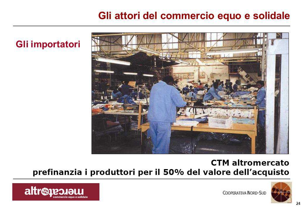 Consorzio Ctm altromercato info@altromercato.it www.altromercato.it 24 CTM altromercato prefinanzia i produttori per il 50% del valore dellacquisto Gl