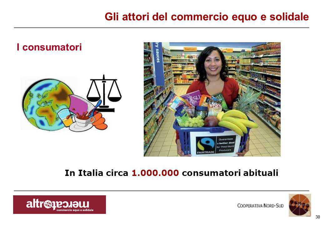 Consorzio Ctm altromercato info@altromercato.it www.altromercato.it 30 In Italia circa 1.000.000 consumatori abituali Gli attori del commercio equo e