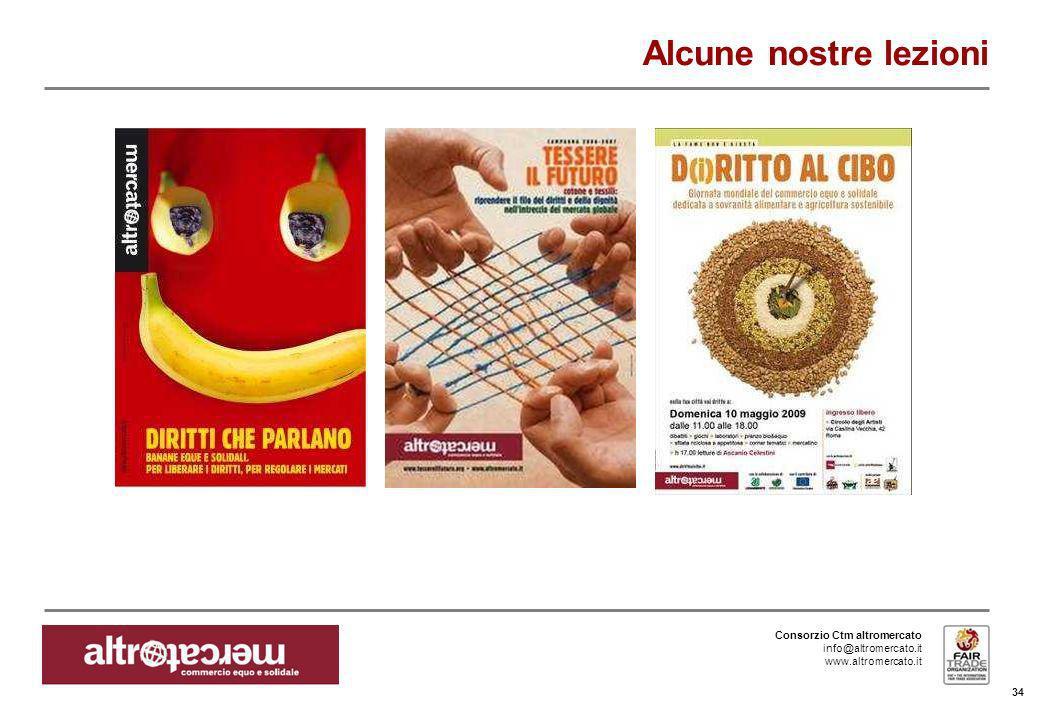 Consorzio Ctm altromercato info@altromercato.it www.altromercato.it Alcune nostre lezioni 34