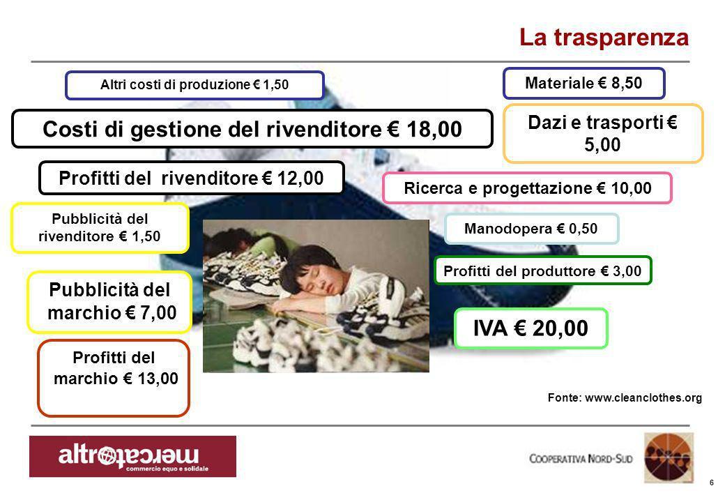Consorzio Ctm altromercato info@altromercato.it www.altromercato.it La trasparenza 6 Materiale 8,50 Profitti del produttore 3,00 Altri costi di produz