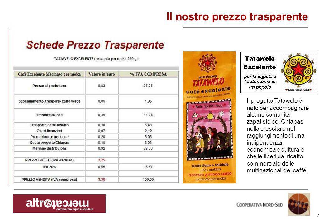 Consorzio Ctm altromercato info@altromercato.it www.altromercato.it Il nostro prezzo trasparente 7 Il progetto Tatawelo è nato per accompagnare alcune