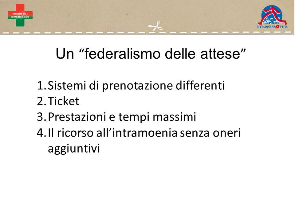 Un federalismo delle attese 1.Sistemi di prenotazione differenti 2.Ticket 3.Prestazioni e tempi massimi 4.Il ricorso allintramoenia senza oneri aggiuntivi