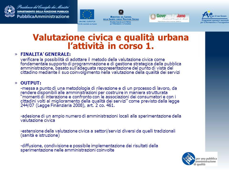 Valutazione civica e qualità urbana lattività in corso 1.