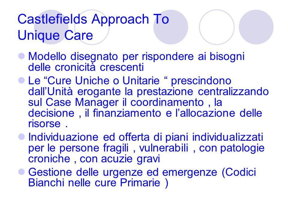 Castlefields Approach To Unique Care Modello disegnato per rispondere ai bisogni delle cronicità crescenti Le Cure Uniche o Unitarie prescindono dallUnità erogante la prestazione centralizzando sul Case Manager il coordinamento, la decisione, il finanziamento e lallocazione delle risorse.
