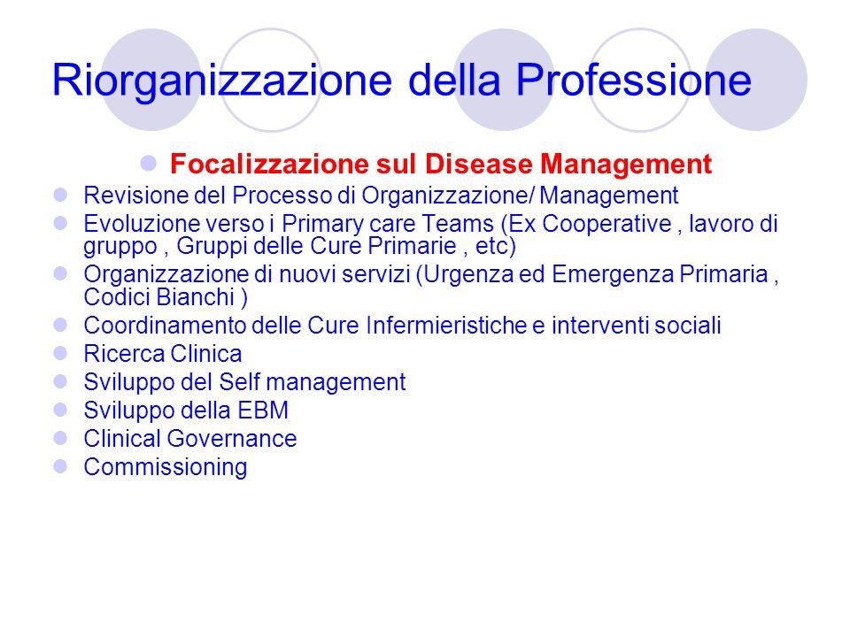 Riorganizzazione della Professione Focalizzazione sul Disease Management Revisione del Processo di Organizzazione/ Management Evoluzione verso i Prima