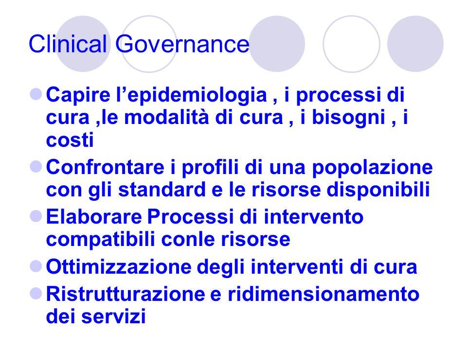 Clinical Governance Capire lepidemiologia, i processi di cura,le modalità di cura, i bisogni, i costi Confrontare i profili di una popolazione con gli