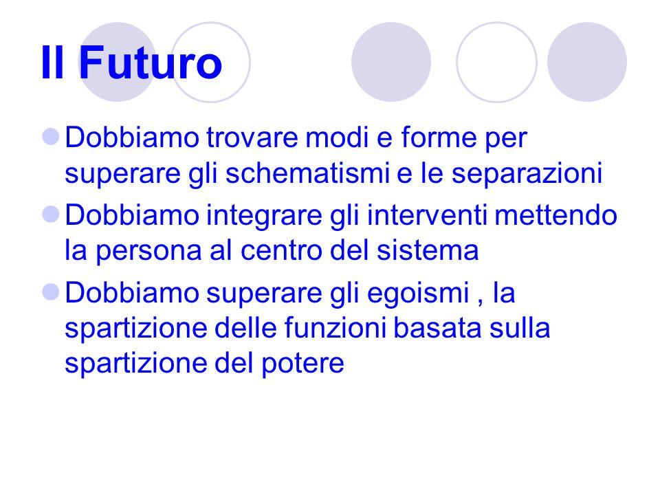 Il Futuro Dobbiamo trovare modi e forme per superare gli schematismi e le separazioni Dobbiamo integrare gli interventi mettendo la persona al centro del sistema Dobbiamo superare gli egoismi, la spartizione delle funzioni basata sulla spartizione del potere