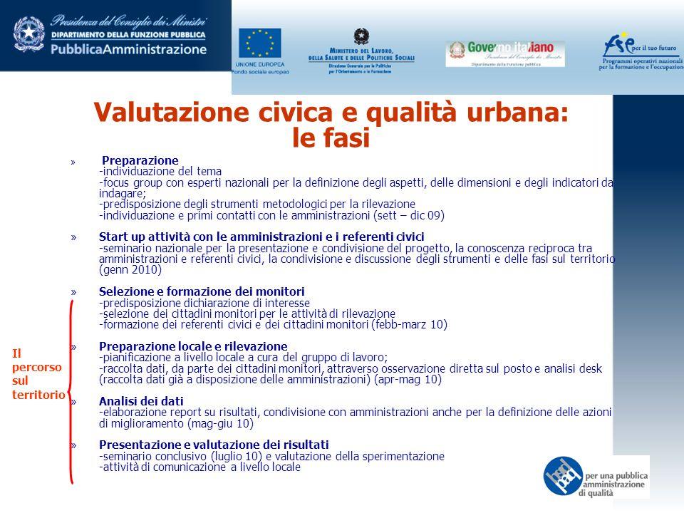 Valutazione civica e qualità urbana: le fasi » Preparazione -individuazione del tema -focus group con esperti nazionali per la definizione degli aspet