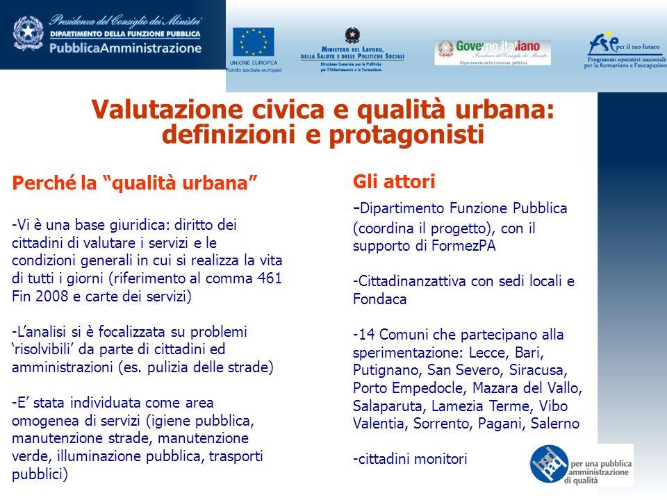 Valutazione civica e qualità urbana: definizioni e protagonisti Perché la qualità urbana -Vi è una base giuridica: diritto dei cittadini di valutare i
